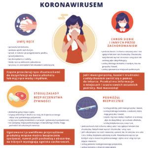 informacje na temat koronawirusa - sposoby uniknięcia zakażenia